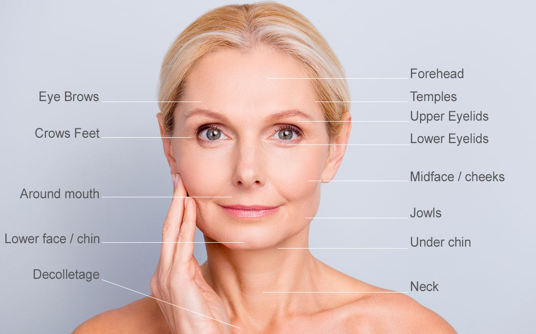 Skin tightening treatment areas radiofrequency. iSkinPure clinic